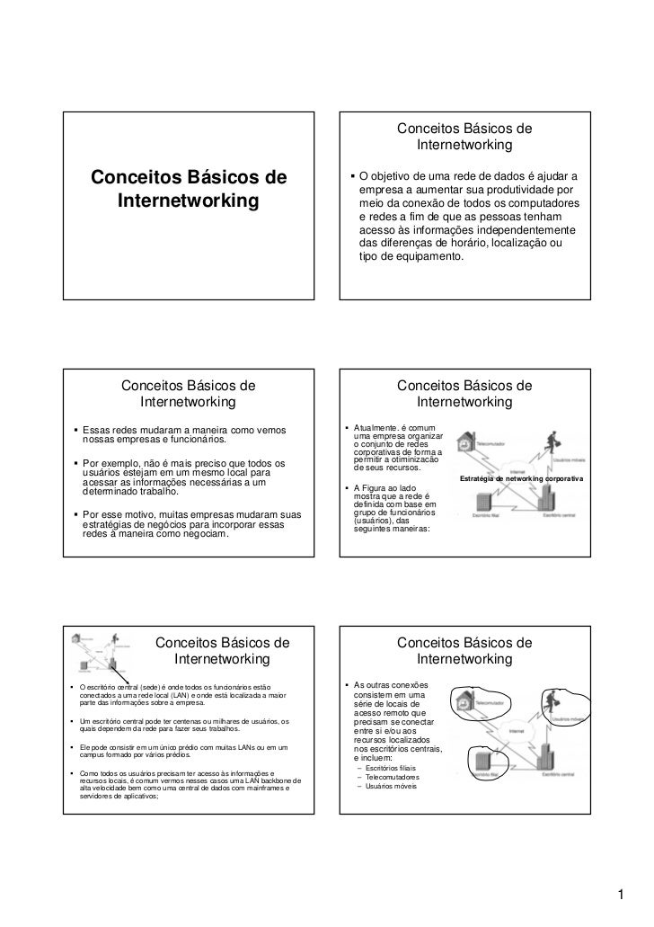Conceitos básicos de internetworking   completo