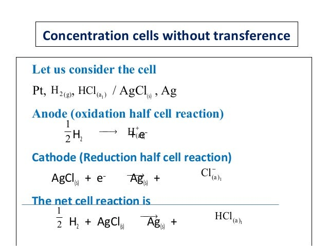 concentration cell without transference pdf
