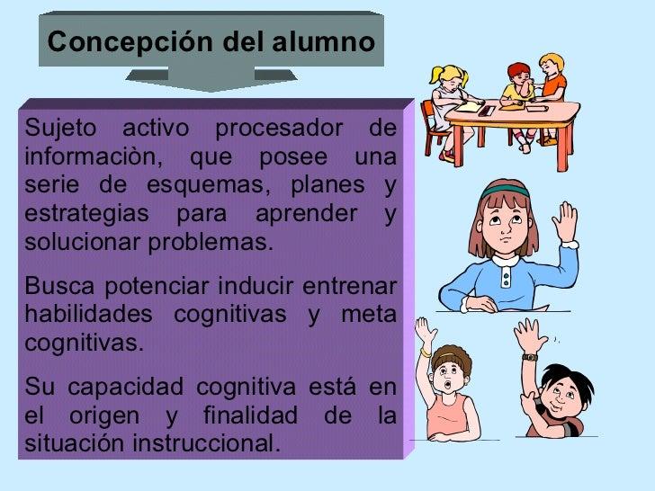 Sujeto activo procesador de informaciòn, que posee una serie de esquemas, planes y estrategias para aprender y solucionar ...
