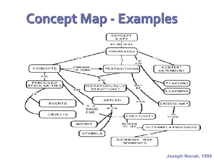 what is a mind map for critical thinking in nursing Evidence-based approaches to promoting critical thinking  critical thinking , and nursing  see things in the mind's eye,.