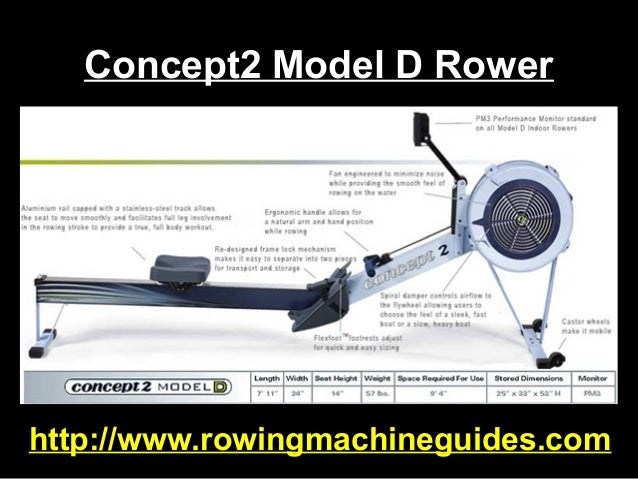 is concept2 model d rowing machine reliable. Black Bedroom Furniture Sets. Home Design Ideas