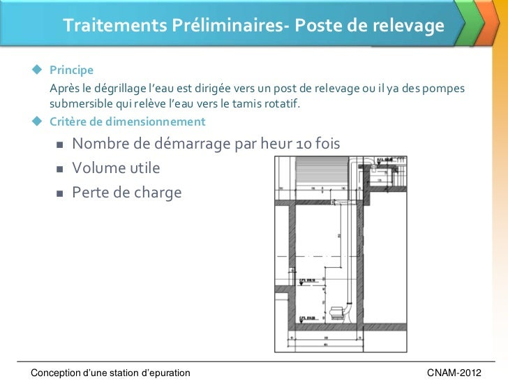 Conception d 39 une station d 39 epuration for Poste de relevage