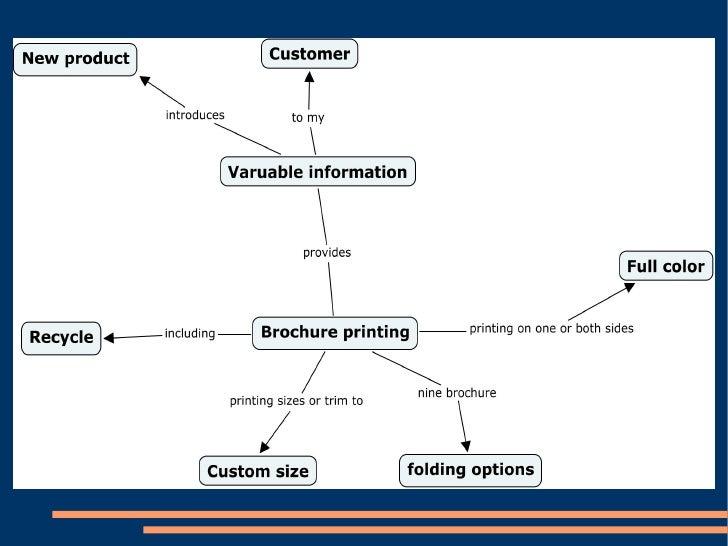 Conceptmap slide2(week4)