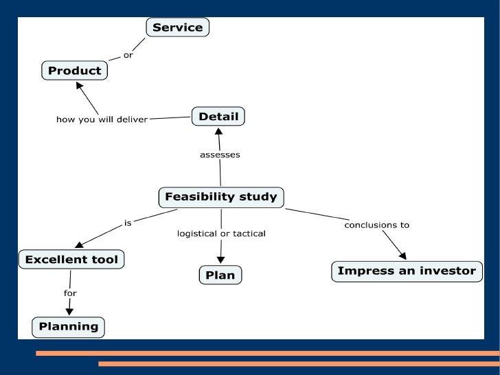Conceptmap slide6(week8)