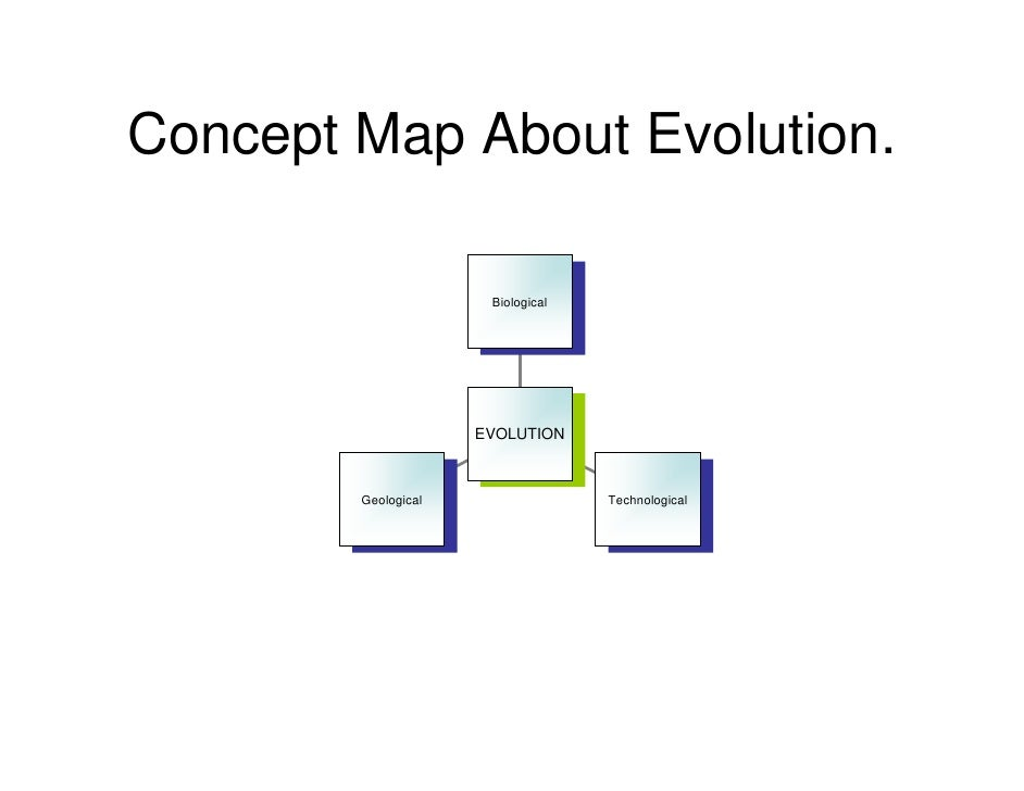 Concept Map About Evolution