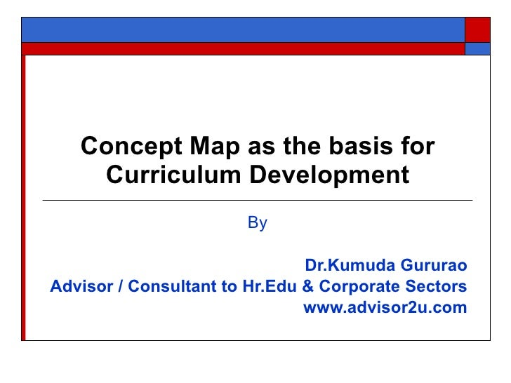 Concept Map as the basis for Curriculum Development By Dr.Kumuda Gururao Advisor / Consultant to Hr.Edu & Corporate Sector...