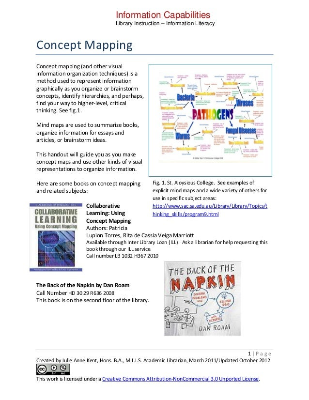 Information Capabilities                                  Library Instruction – Information LiteracyConcept MappingConcept...