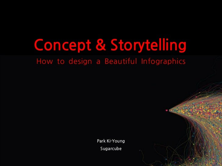 Infographics, Concept & Visual Storytelling