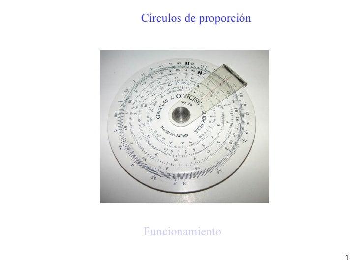 Círculos de proporciónFuncionamiento                         1