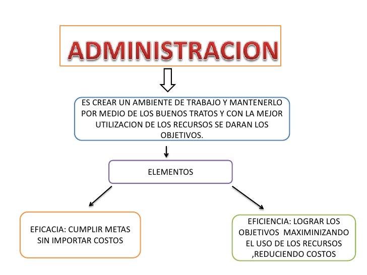 ADMINISTRACION<br />ES CREAR UN AMBIENTE DE TRABAJO Y MANTENERLO POR MEDIO DE LOS BUENOS TRATOS Y CON LA MEJOR UTILIZACION...