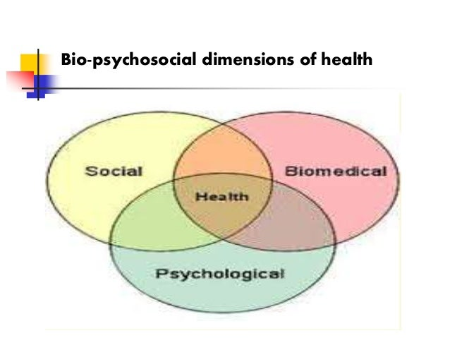 the concept of physical absence in We live in a society where there is tremendous confusion about the concept of wellness and health i am of the belief that health and wellness are much more than merely the absence of disease or illness.