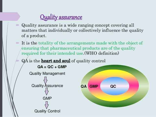 analysis of the role of total quality management tqm in the food industry Addressed through the analysis and control of total quality management gaining some acceptance in the food industry tqm iso 9000:2000-qms haccp iso.