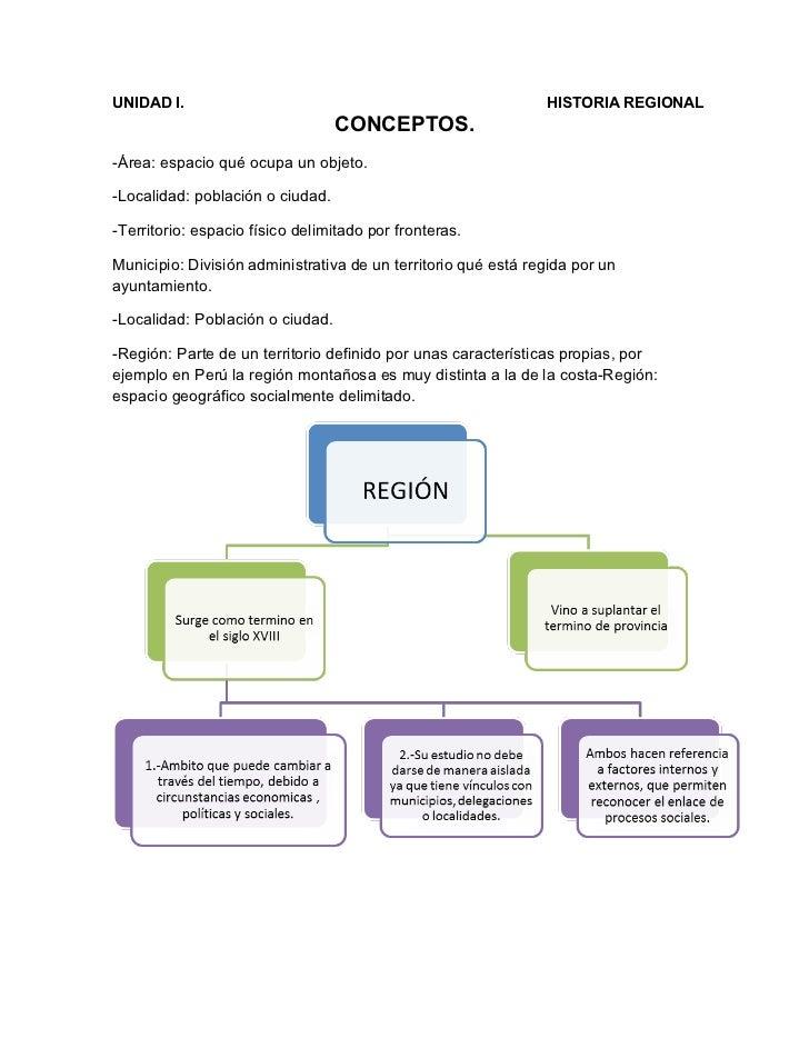 UNIDAD I.                                                      HISTORIA REGIONAL                                  CONCEPTO...