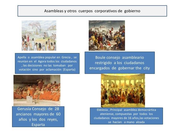 Asambleas y otros cuerpos corporativos de gobiernoApella o asamblea popular en Grecia , se      Boule consejo asamblearior...