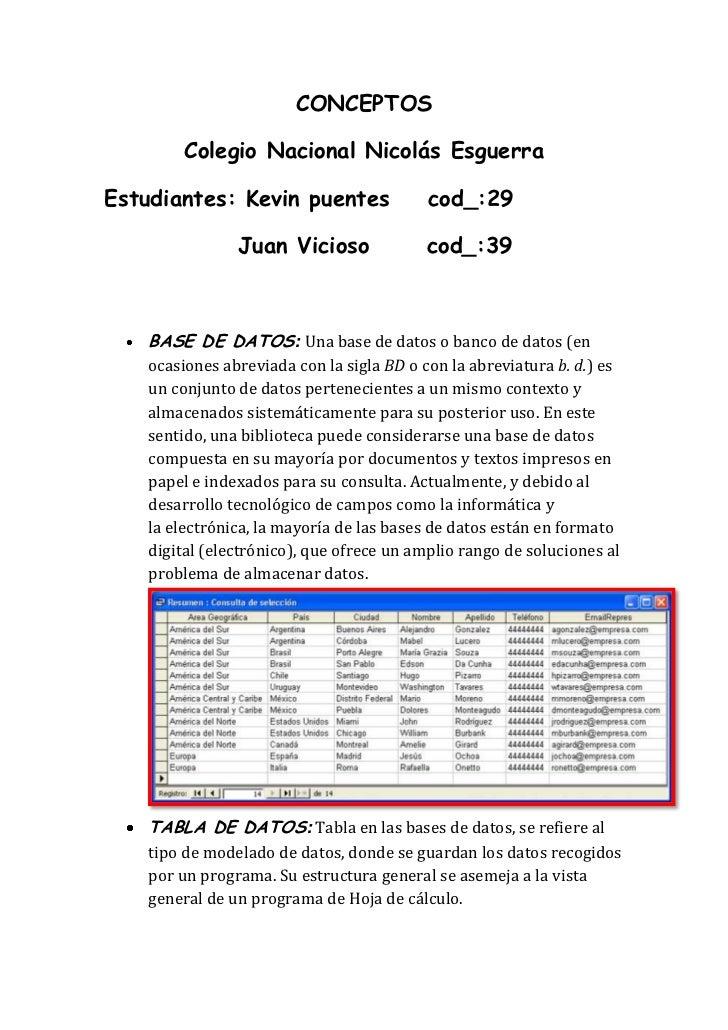 CONCEPTOS         Colegio Nacional Nicolás EsguerraEstudiantes: Kevin puentes                 cod_:29                Juan ...