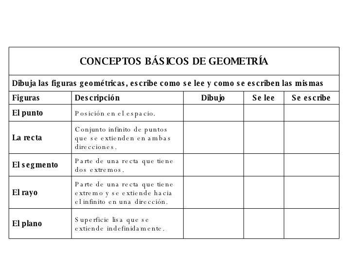 Conceptos b sicos de geometr a for Nociones basicas de oficina concepto