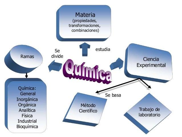 Conceptos basicos de quimica for La quimica en la gastronomia