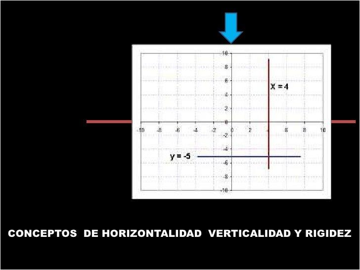 90<br />CONCEPTOS  DE HORIZONTALIDAD  VERTICALIDAD Y RIGIDEZ <br />