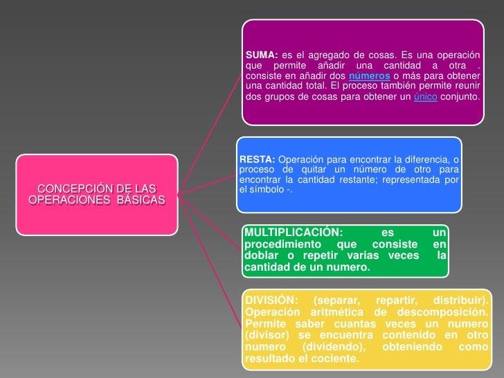 SUMA: es el agregado de cosas. Es una operación                       que permite añadir una cantidad a otra .            ...
