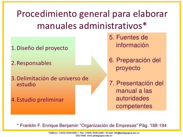 Organizaci n de empresas metodolog as para la elaboraci n for Manual de procedimientos de una empresa de alimentos