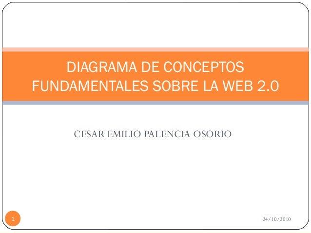 CESAR EMILIO PALENCIA OSORIO 24/10/20101 DIAGRAMA DE CONCEPTOS FUNDAMENTALES SOBRE LA WEB 2.0