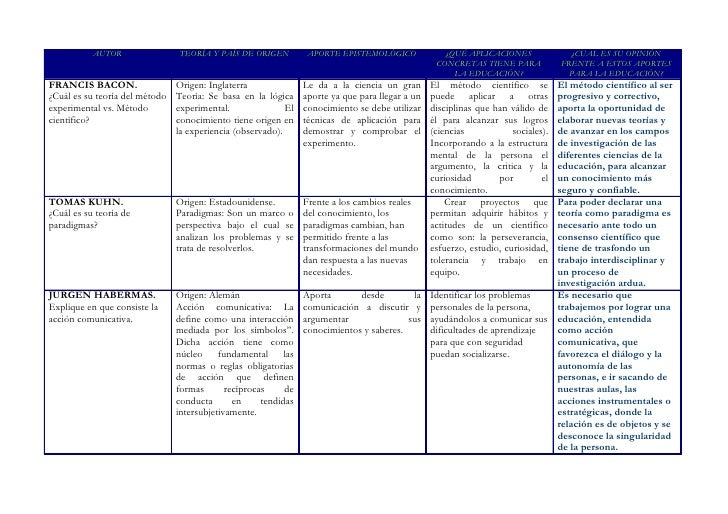 Conceptos  PedagogíA Y Epistemologia.