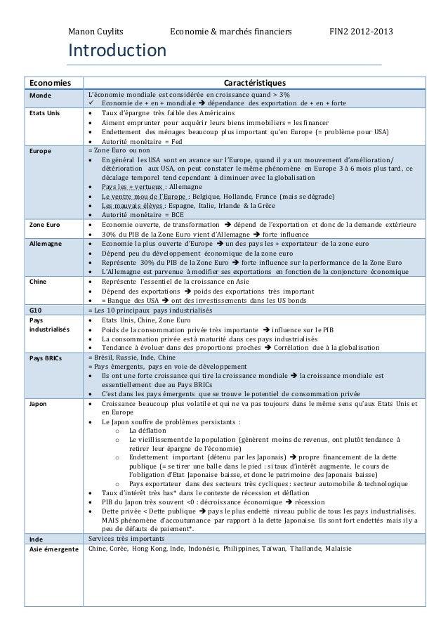 Manon Cuylits Economie & marchés financiers FIN2 2012-2013  Introduction  Economies Caractéristiques  Monde L'économie mon...