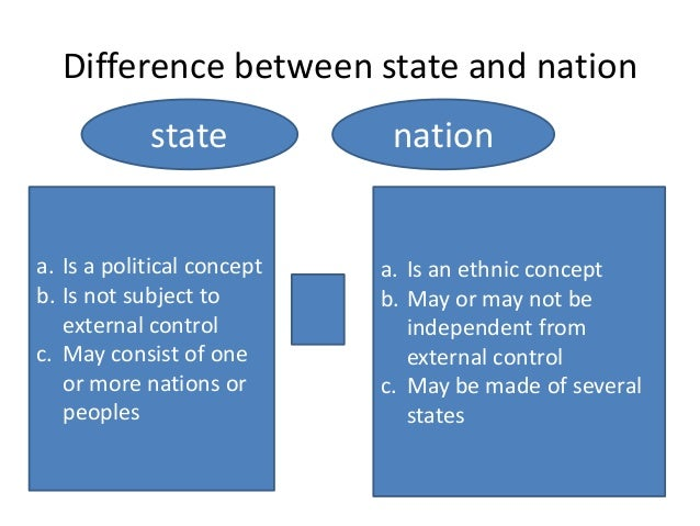 difference between indian political system american political system Comparison between indian and british parliament smita sharma advertisements: there are fundamental differences between.