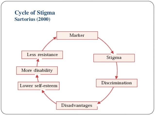 schizophrenia research articles