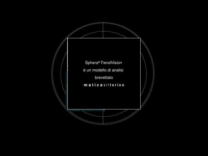 Sphera®TrendVision è un modello di analisi       brevettato maticasrltorino