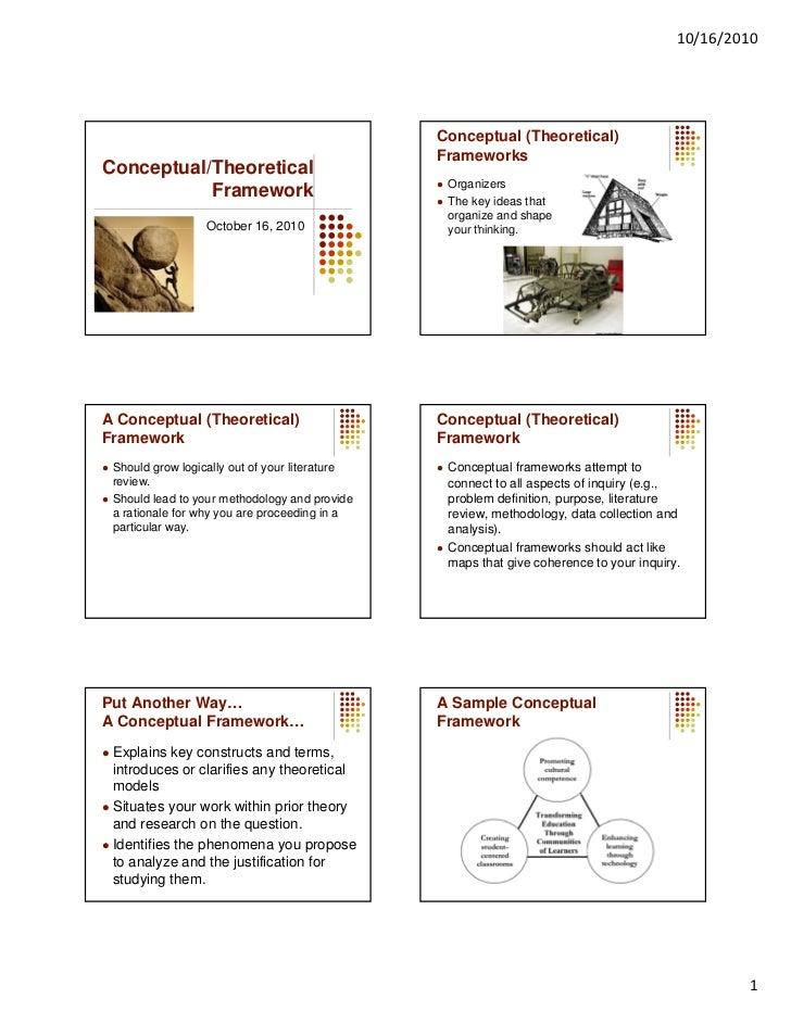 2010 Conceptual Framework 10/16/2010 Conceptual