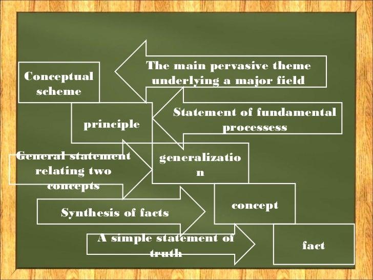 conceptual approach