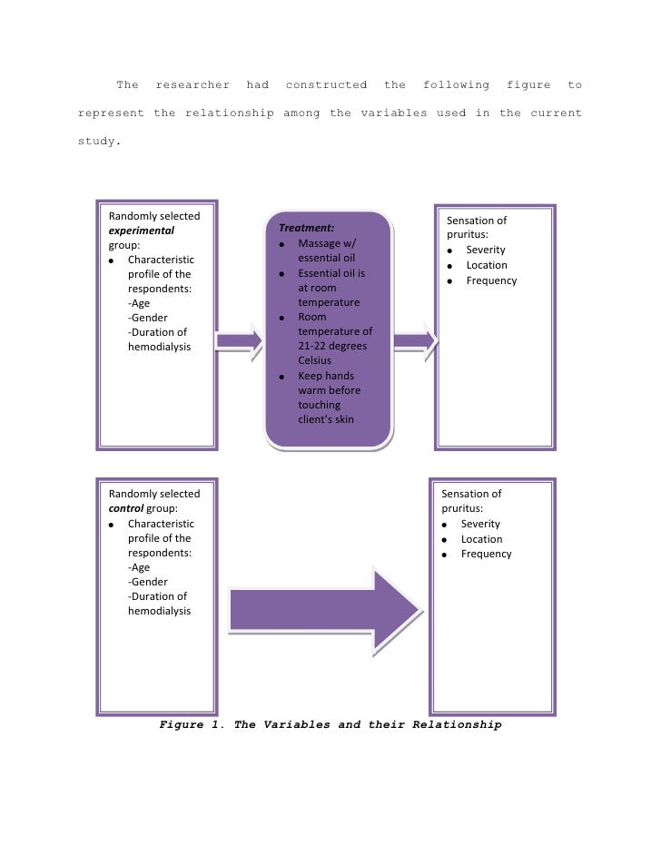 Sample Of Conceptual Framework In Thesis Writing