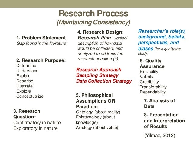 dissertation on research methodology 1 chapter 3 research methodology 11 introduction to the chapter 3 this chapter discusses the various tools and techniques used to conduct the research study.