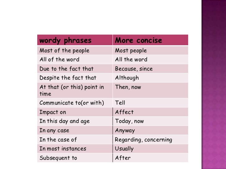 Wordy Phrases Conciseness-9-728