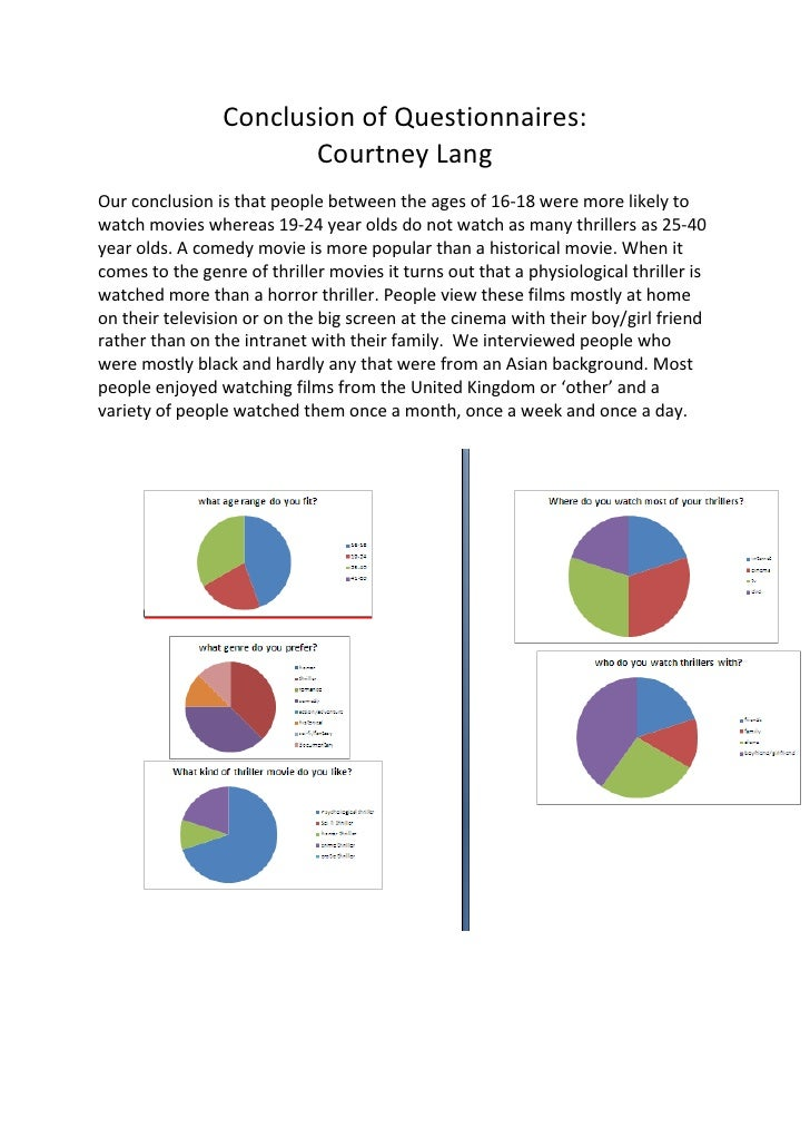 Conclusion of Questionnaires:<br />Courtney Lang<br />Our conclusion is that people between the ages of 16-18 were more li...