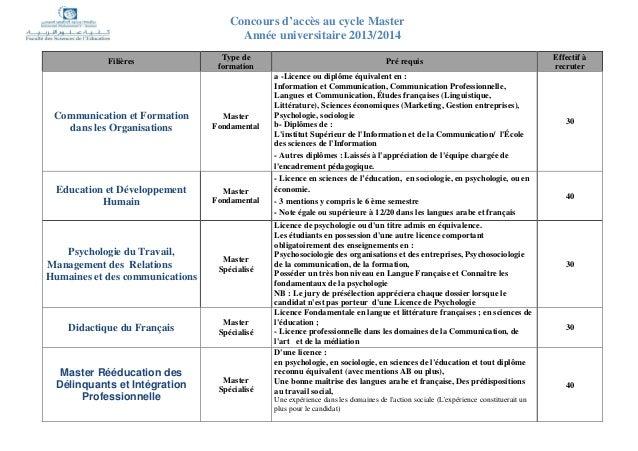 Concours d'accès au cycle Master Année universitaire 2013/2014 Filières Type de formation Pré requis Effectif à recruter C...
