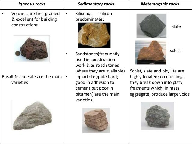 Examples Of Igneous Rocks Sedimentary And Metamorphic ...