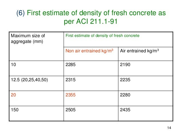 air content of freshly mixed concrete Start studying section 6: air content of freshly mixed concrete (volumetric method) learn vocabulary, terms, and more with flashcards, games, and other study tools.