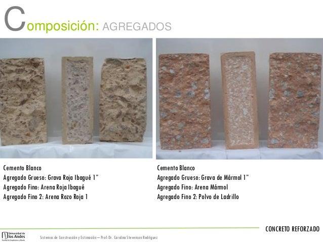 Composicion y tipos de concreto for Composicion del marmol