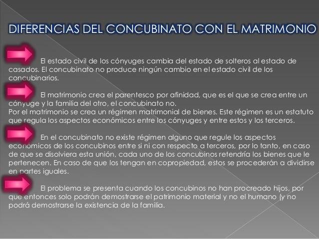 Matrimonio Y Concubinato : Concubinato