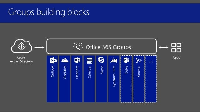 how to kill onedrive for business to use next gen