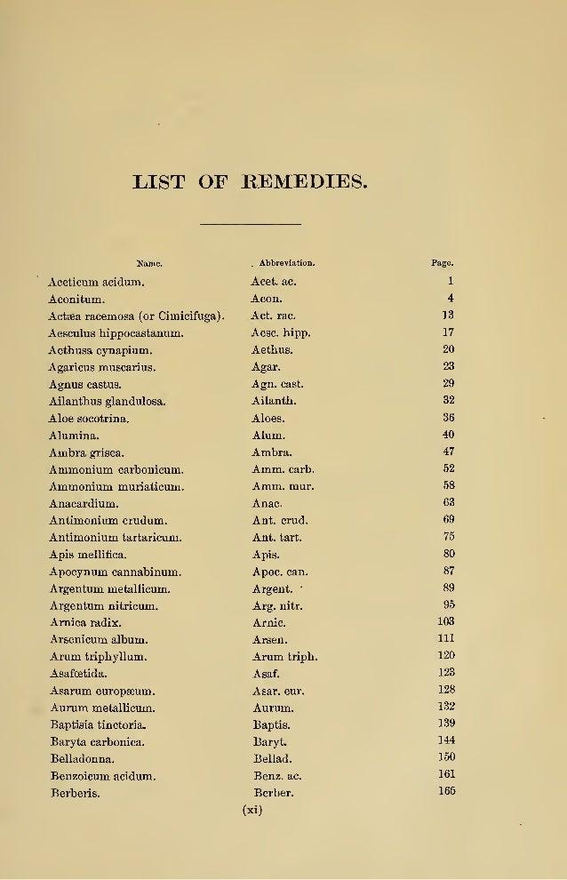 LIST OF REMEDIES. Name. . Abbreviation. Aceticum acidum. Acet. ac. Aconitum. Aeon. Actsea racemosa (or Cirnicifuga) . Act....