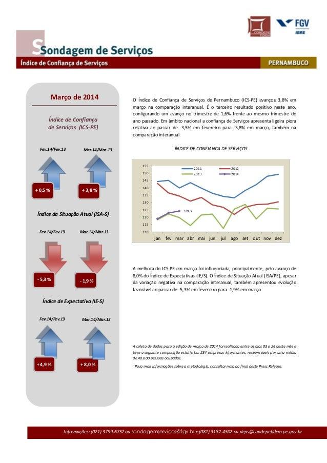 Informações: (021) 3799-6757 ou sondagemserviços@fgv.br e (081) 3182-4502 ou deps@condepefidem.pe.gov.br O Índice de Confi...