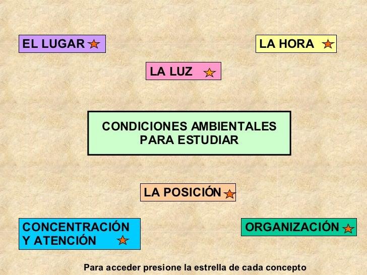 CONDICIONES AMBIENTALES PARA ESTUDIAR EL LUGAR LA HORA LA LUZ LA POSICIÓN CONCENTRACIÓN Y ATENCIÓN ORGANIZACIÓN Para acced...