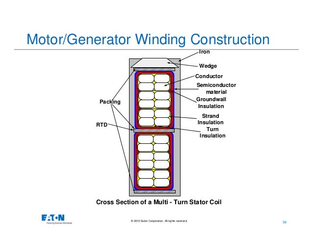 Electrical Condition Monitoring Part 1