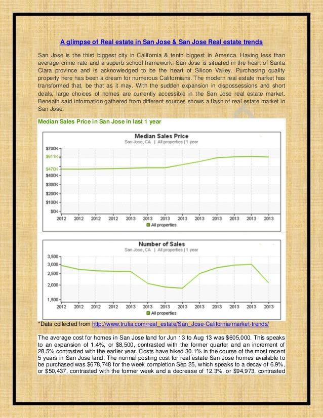 A glimpse of Real estate in San Jose & San Jose Real estate trends San Jose is the third biggest city in California & tent...