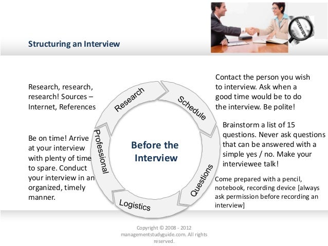 conducting research interviews