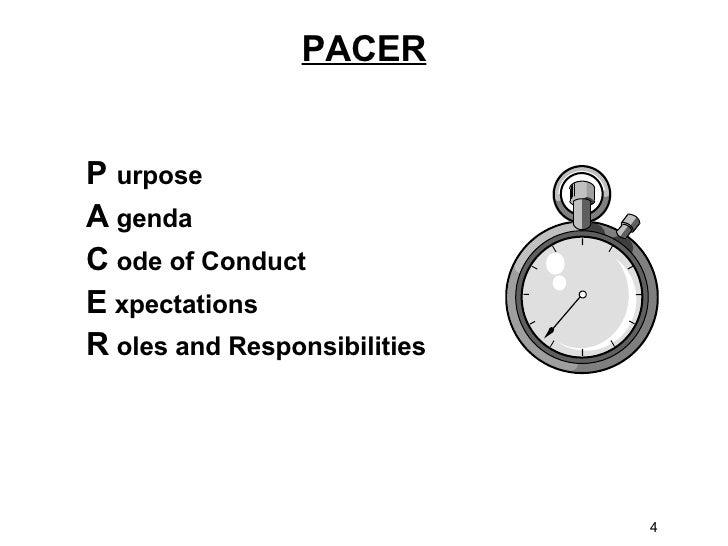 Conducting Effective Meetings