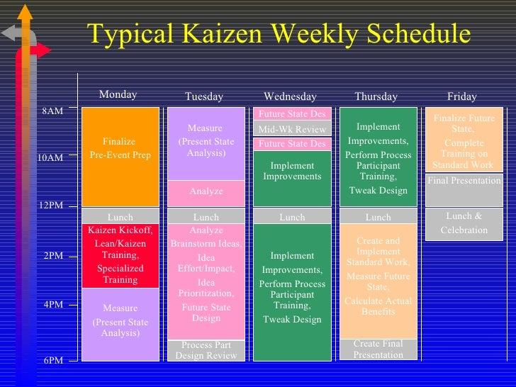 kaizen event templates kaizen blitz template cool templates www